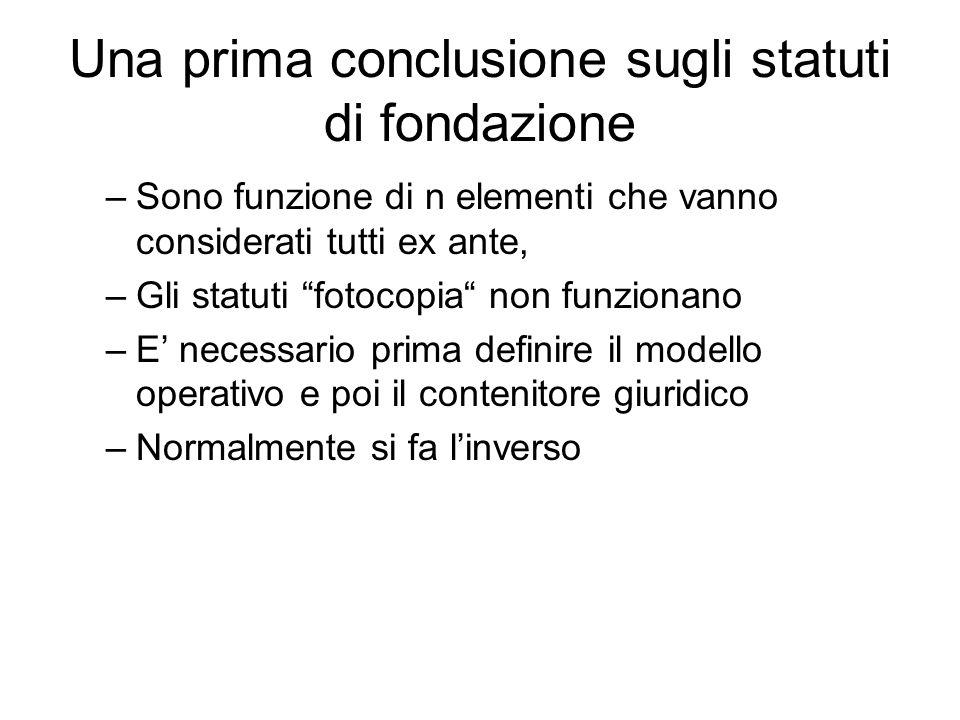 Una prima conclusione sugli statuti di fondazione –Sono funzione di n elementi che vanno considerati tutti ex ante, –Gli statuti fotocopia non funzionano –E necessario prima definire il modello operativo e poi il contenitore giuridico –Normalmente si fa linverso