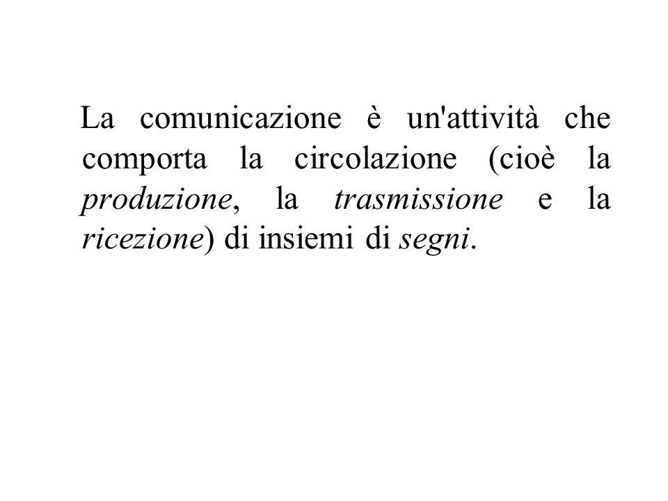 La comunicazione è un'attività che comporta la circolazione (cioè la produzione, la trasmissione e la ricezione) di insiemi di segni.