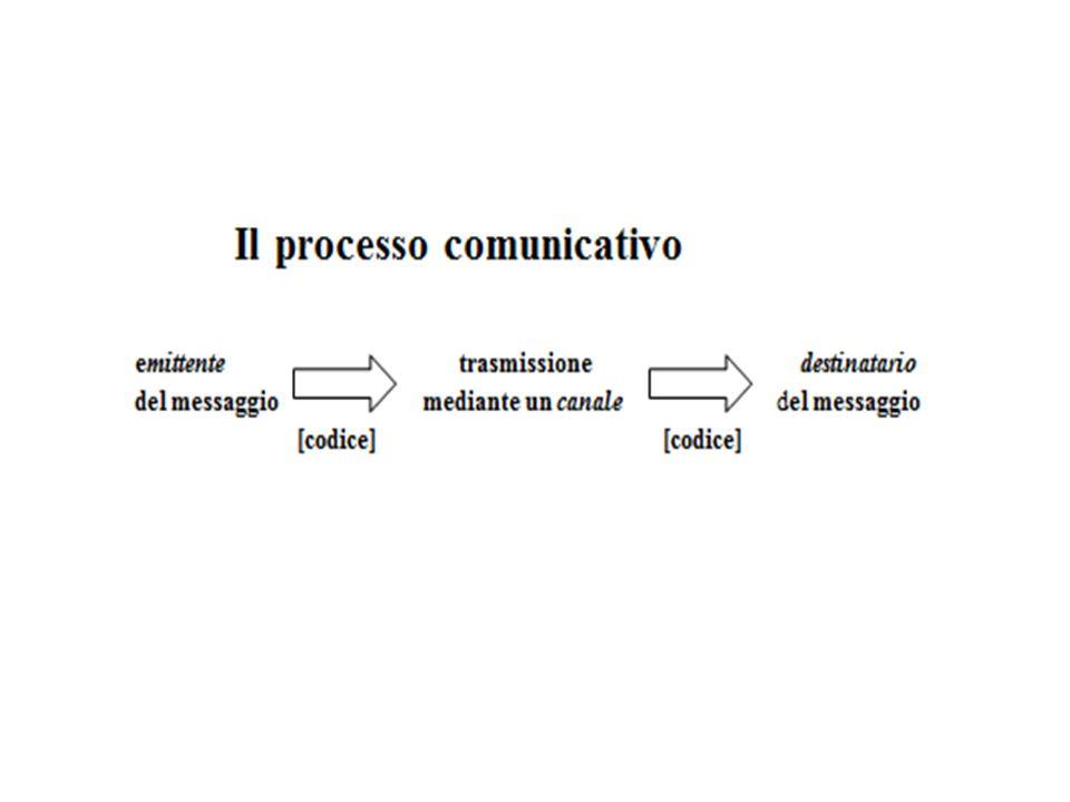 Linterazione mediata: separa lambiente in cui avviene la produzione da quello in cui avviene la ricezione, ampliando così la portata della comunicazione; limita però i canali a disposizione; limita (senza escluderla) la possibilità di inviare messaggi di feedback;