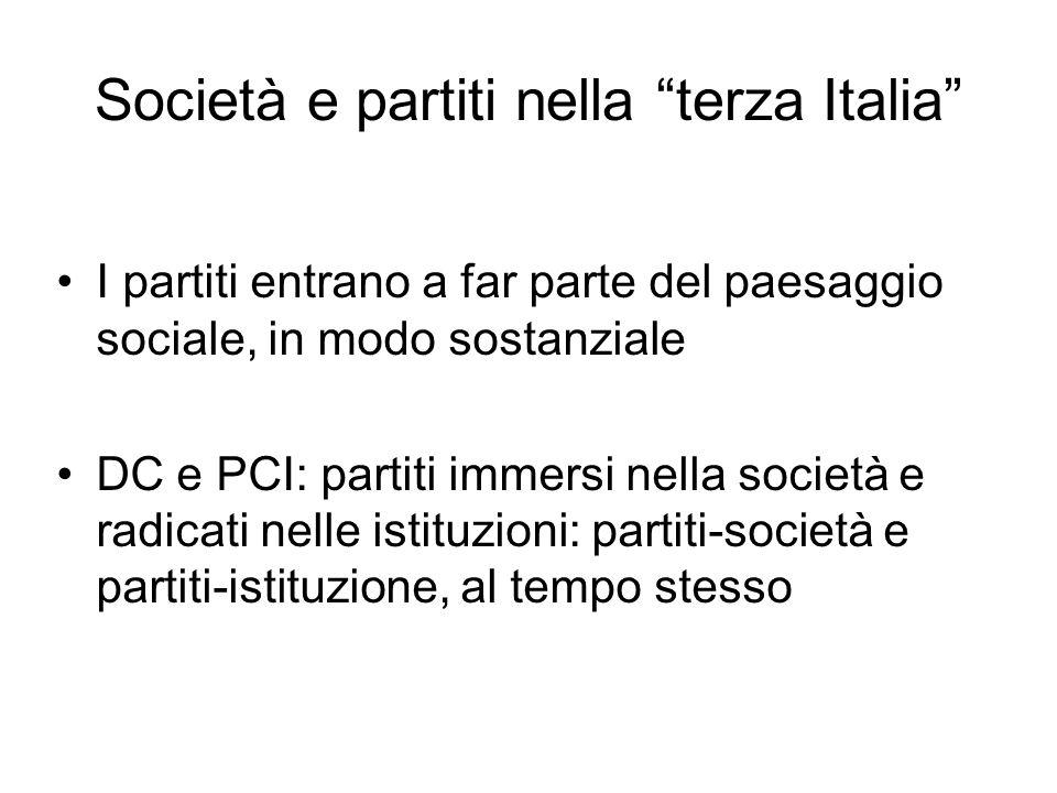 Società e partiti nella terza Italia I partiti entrano a far parte del paesaggio sociale, in modo sostanziale DC e PCI: partiti immersi nella società e radicati nelle istituzioni: partiti-società e partiti-istituzione, al tempo stesso