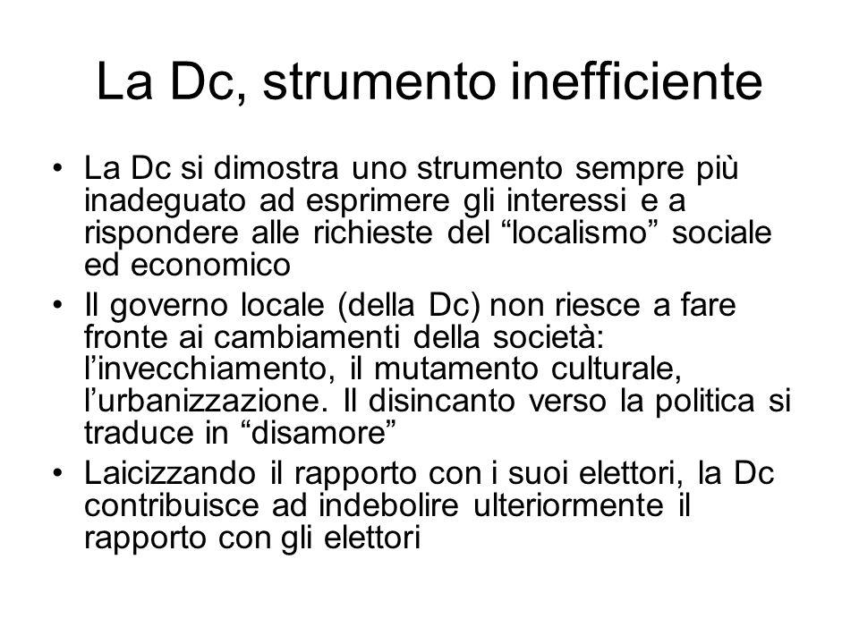 La Dc, strumento inefficiente La Dc si dimostra uno strumento sempre più inadeguato ad esprimere gli interessi e a rispondere alle richieste del localismo sociale ed economico Il governo locale (della Dc) non riesce a fare fronte ai cambiamenti della società: linvecchiamento, il mutamento culturale, lurbanizzazione.