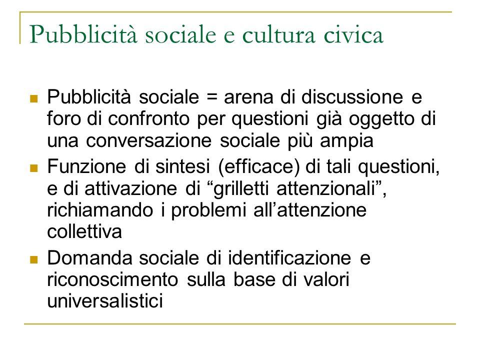Pubblicità sociale e cultura civica Pubblicità sociale = arena di discussione e foro di confronto per questioni già oggetto di una conversazione socia