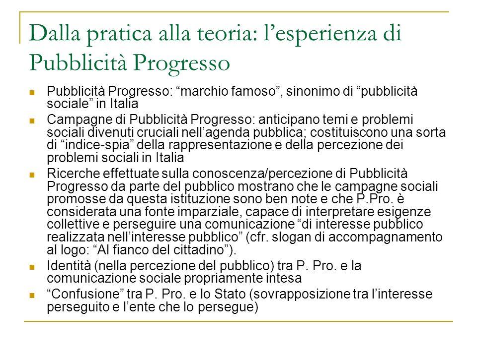 Dalla pratica alla teoria: lesperienza di Pubblicità Progresso Pubblicità Progresso: marchio famoso, sinonimo di pubblicità sociale in Italia Campagne