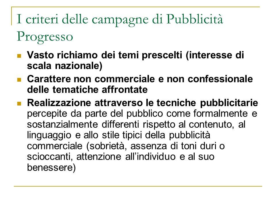 I criteri delle campagne di Pubblicità Progresso Vasto richiamo dei temi prescelti (interesse di scala nazionale) Carattere non commerciale e non conf