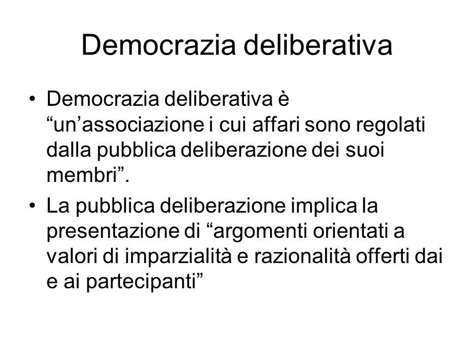 Democrazia deliberativa Democrazia deliberativa è unassociazione i cui affari sono regolati dalla pubblica deliberazione dei suoi membri.