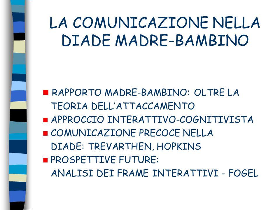 PROSPETTIVA INTERATTIVO- COGNITIVISTA (seconda metà anni 70) MADRE-BAMBINO SISTEMA APERTO AUTOREGOLANTESI (NON CONTINUITA) PRIME INTERAZIONI SOCIALI FONDAMENTO SVILUPPO MENTALE (ACQUISIZIONE SCHEMI DI INTERAZIONE)