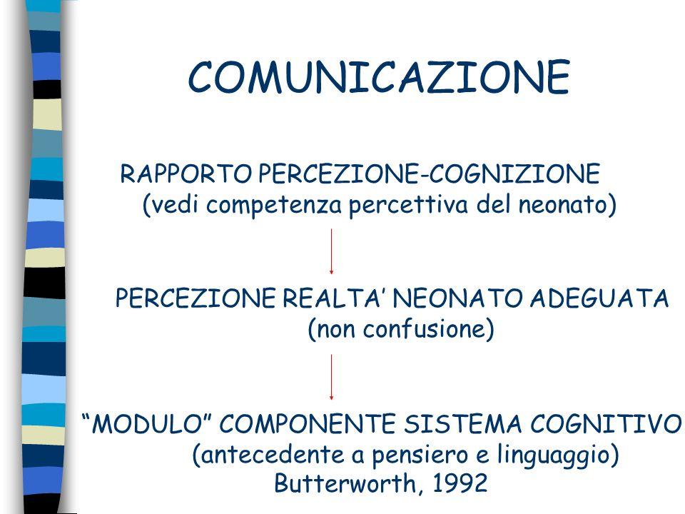 COMUNICAZIONE RAPPORTO PERCEZIONE-COGNIZIONE (vedi competenza percettiva del neonato) PERCEZIONE REALTA NEONATO ADEGUATA (non confusione) MODULO COMPO