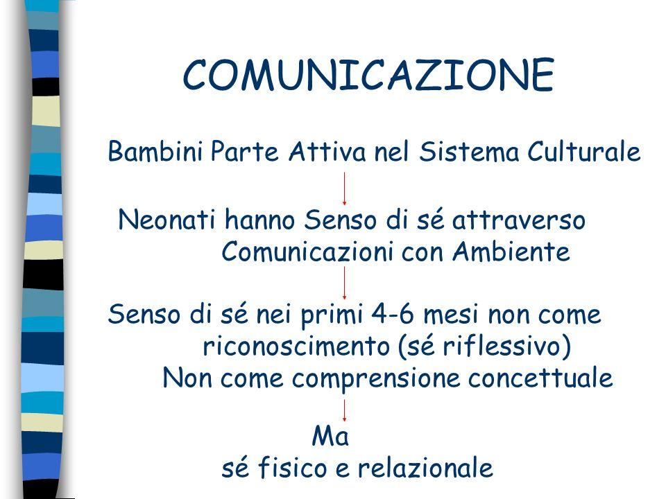 COMUNICAZIONE Bambini Parte Attiva nel Sistema Culturale Neonati hanno Senso di sé attraverso Comunicazioni con Ambiente Senso di sé nei primi 4-6 mes