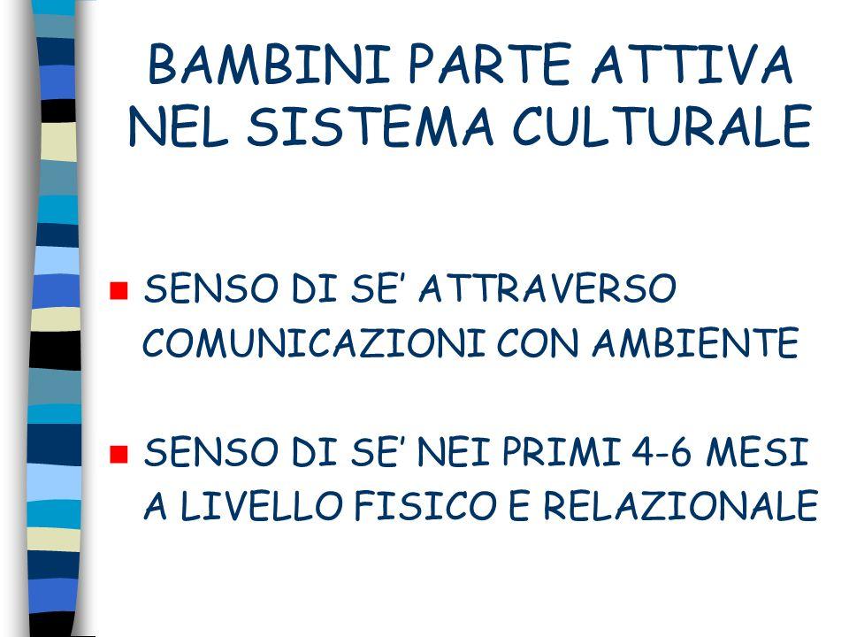 BAMBINI PARTE ATTIVA NEL SISTEMA CULTURALE SENSO DI SE ATTRAVERSO COMUNICAZIONI CON AMBIENTE SENSO DI SE NEI PRIMI 4-6 MESI A LIVELLO FISICO E RELAZIO