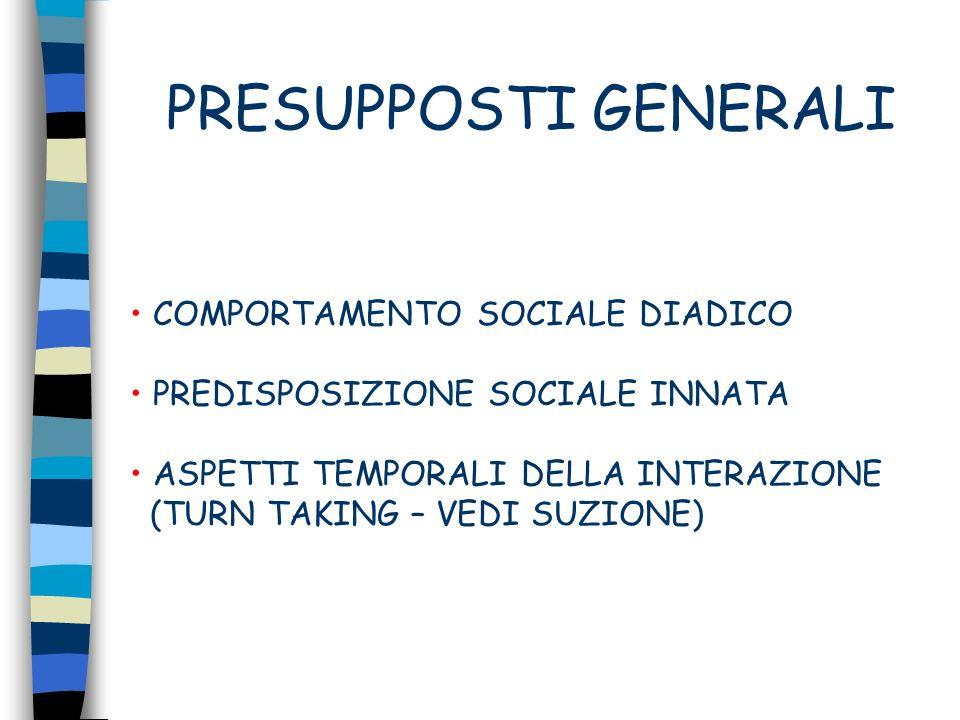PRESUPPOSTI GENERALI COMPORTAMENTO SOCIALE DIADICO PREDISPOSIZIONE SOCIALE INNATA ASPETTI TEMPORALI DELLA INTERAZIONE (TURN TAKING – VEDI SUZIONE)