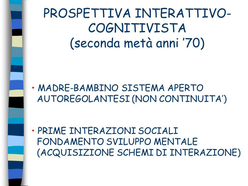 PROSPETTIVA INTERATTIVO- COGNITIVISTA (seconda metà anni 70) MADRE-BAMBINO SISTEMA APERTO AUTOREGOLANTESI (NON CONTINUITA) PRIME INTERAZIONI SOCIALI F