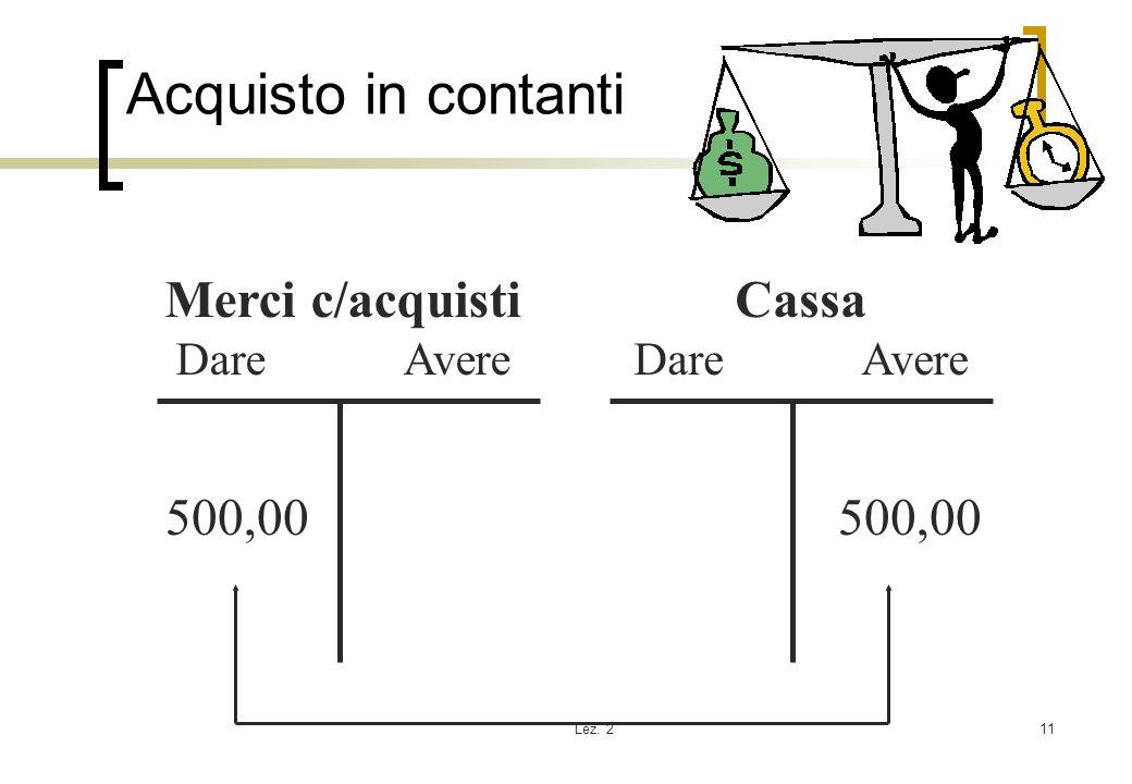 Lez. 211 Acquisto in contanti Merci c/acquisti Dare Avere Cassa Dare Avere 500,00