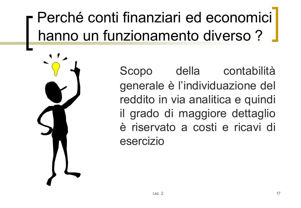 Lez. 217 Perché conti finanziari ed economici hanno un funzionamento diverso ? Scopo della contabilità generale è lindividuazione del reddito in via a