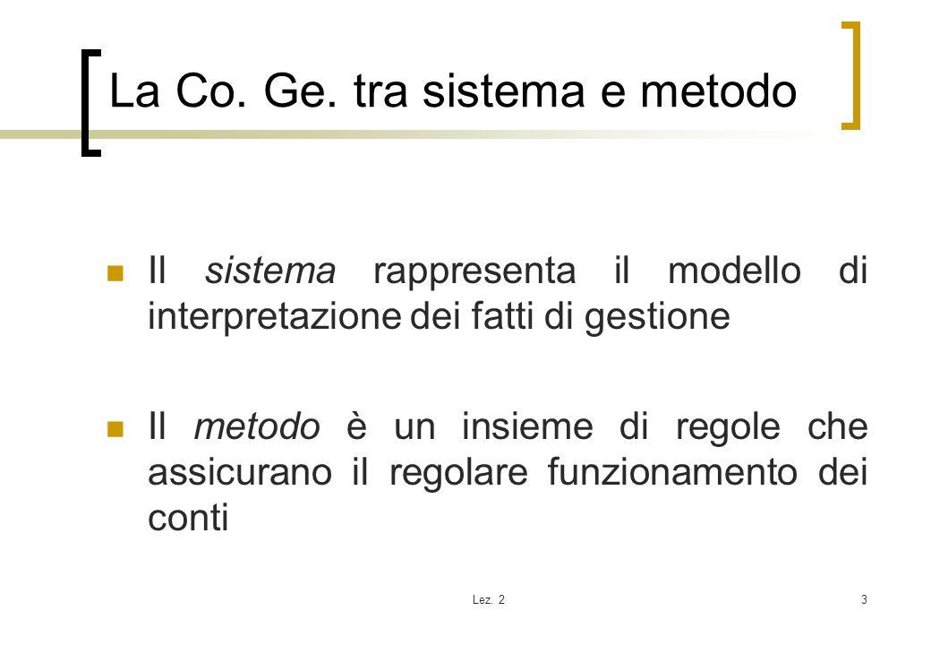 Lez. 23 La Co. Ge. tra sistema e metodo Il sistema rappresenta il modello di interpretazione dei fatti di gestione Il metodo è un insieme di regole ch
