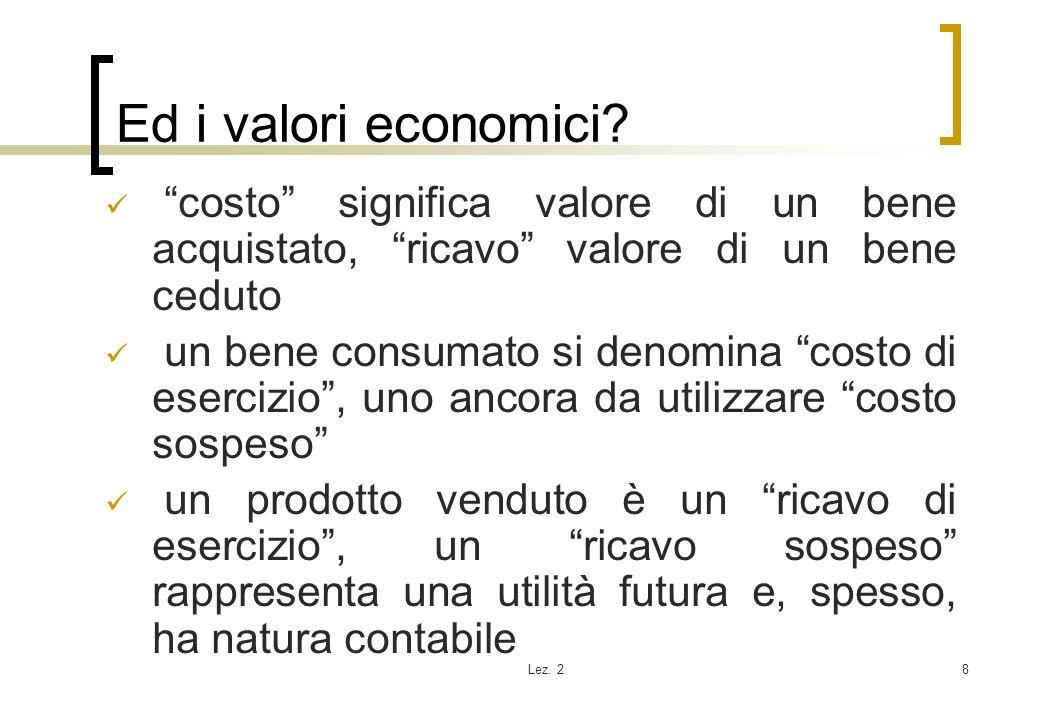 Lez. 28 Ed i valori economici? costo significa valore di un bene acquistato, ricavo valore di un bene ceduto un bene consumato si denomina costo di es