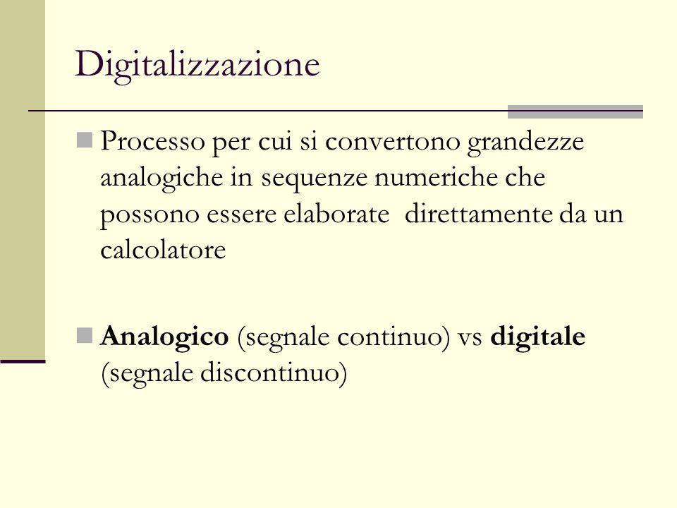 Digitalizzazione permette di convertire in formato numerico/digitale, di memorizzare, elaborare e rendere fruibili sullo stesso supporto fisico informazioni e grandezze che, in formato analogico, sono registrate e fruibili su supporti fisici diversi.