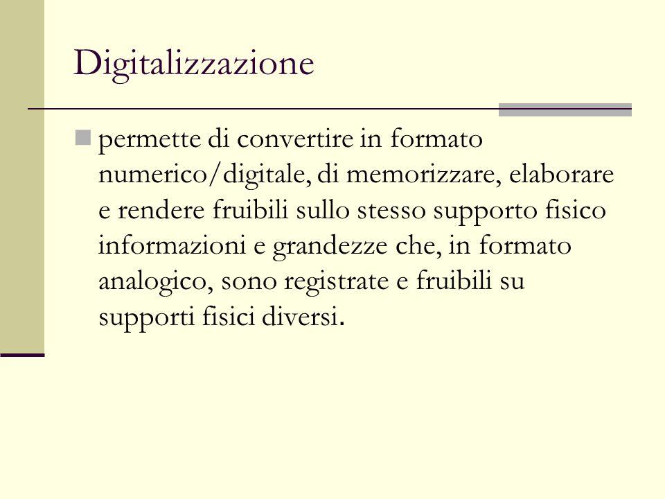 Digitalizzazione Analogico: contenuti mediali diversi su supporti fisici diversi Es.: dischi in vinile, videocassette, libri, ecc.