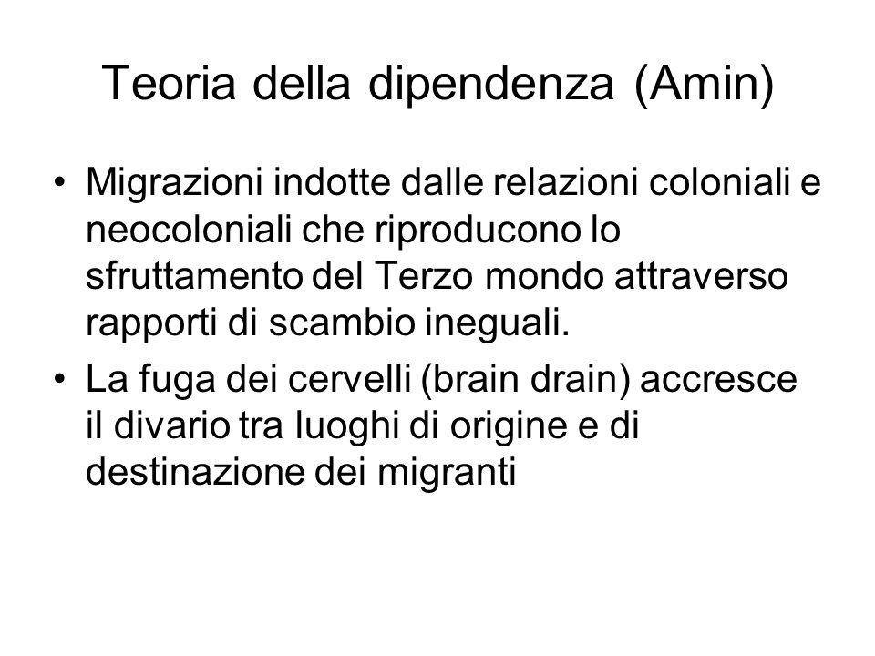 Teoria della dipendenza (Amin) Migrazioni indotte dalle relazioni coloniali e neocoloniali che riproducono lo sfruttamento del Terzo mondo attraverso