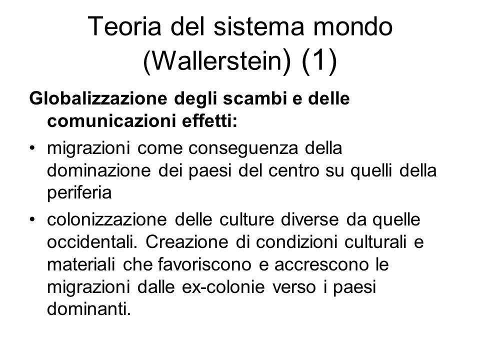 Teoria del sistema mondo (Wallerstein ) (1) Globalizzazione degli scambi e delle comunicazioni effetti: migrazioni come conseguenza della dominazione