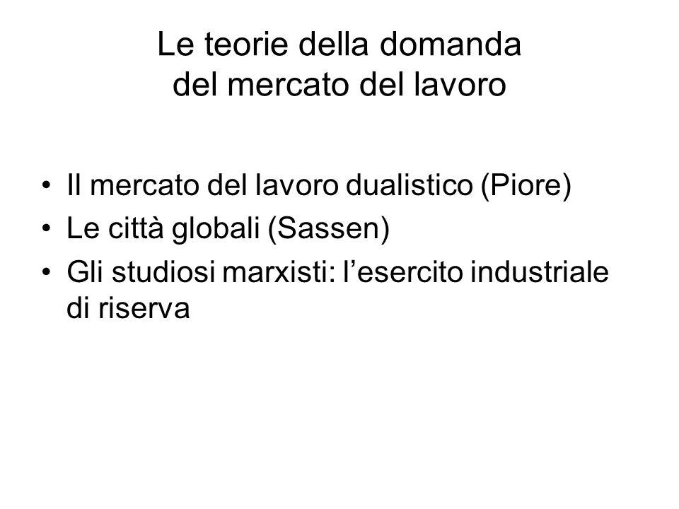 Le teorie della domanda del mercato del lavoro Il mercato del lavoro dualistico (Piore) Le città globali (Sassen) Gli studiosi marxisti: lesercito ind