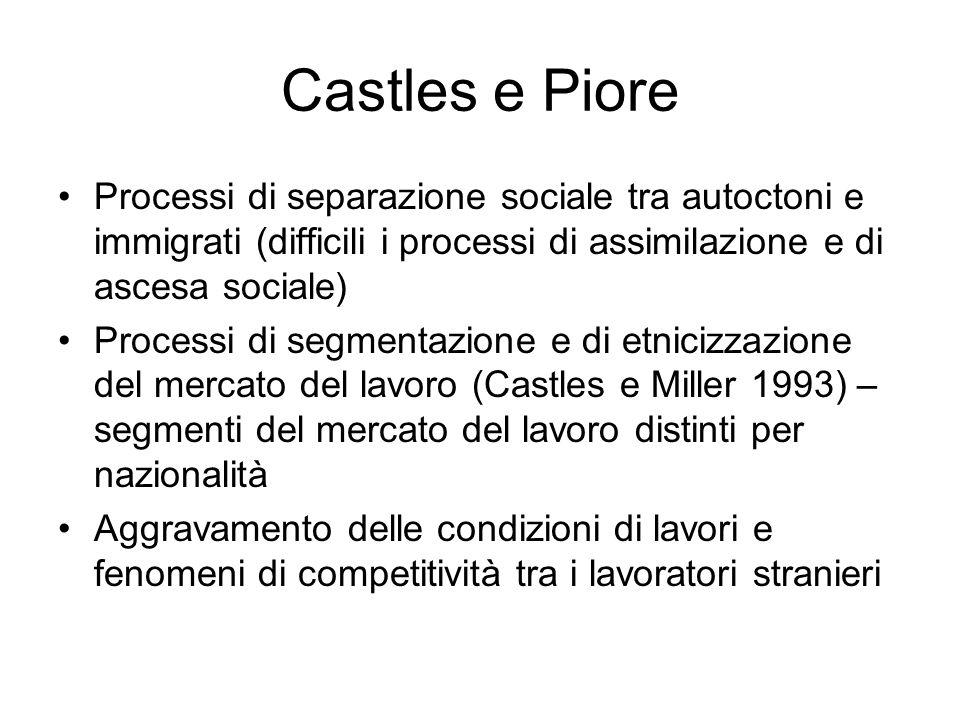Castles e Piore Processi di separazione sociale tra autoctoni e immigrati (difficili i processi di assimilazione e di ascesa sociale) Processi di segm