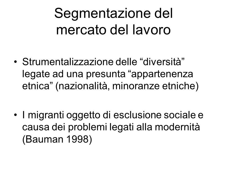 Segmentazione del mercato del lavoro Strumentalizzazione delle diversità legate ad una presunta appartenenza etnica (nazionalità, minoranze etniche) I
