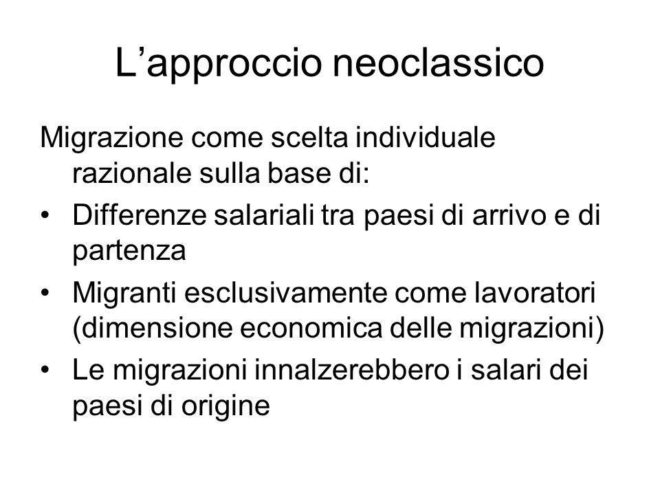 Lapproccio neoclassico Migrazione come scelta individuale razionale sulla base di: Differenze salariali tra paesi di arrivo e di partenza Migranti esc