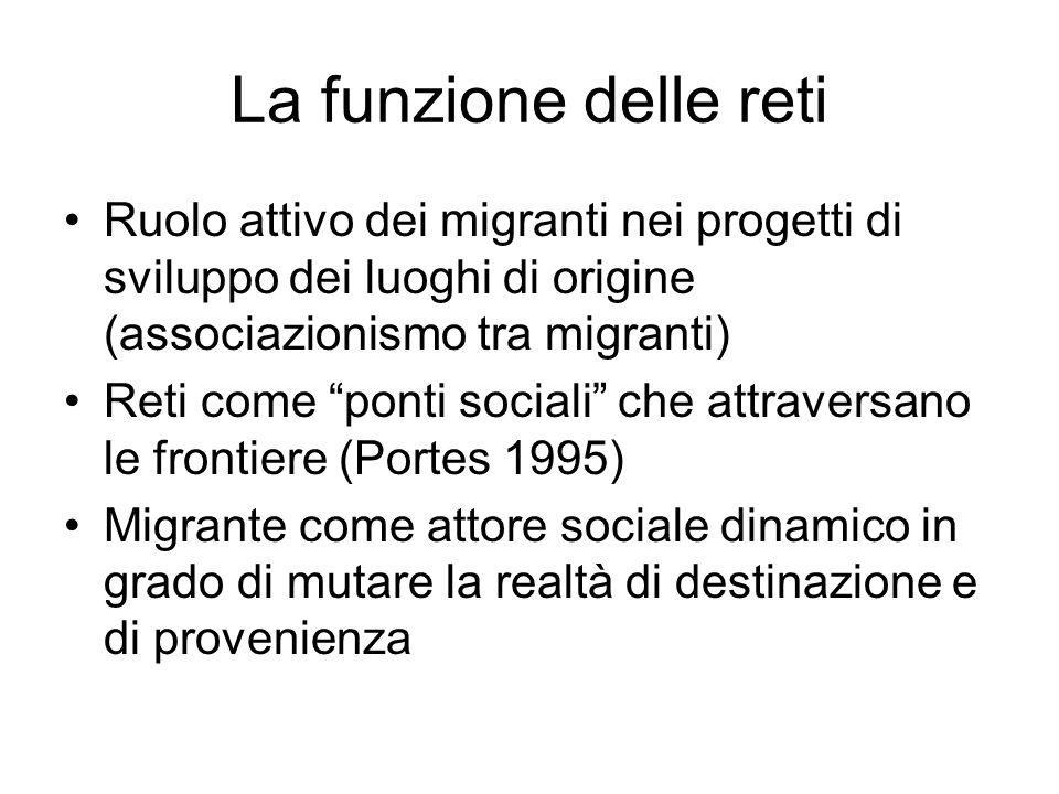 La funzione delle reti Ruolo attivo dei migranti nei progetti di sviluppo dei luoghi di origine (associazionismo tra migranti) Reti come ponti sociali