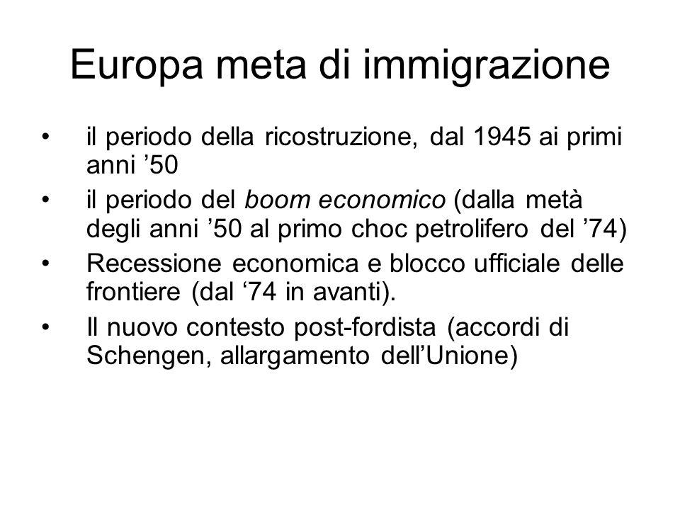 Migrazioni fordiste e post-fordiste Società industrialeEconomia post- fordista Settori di inserimento Industrie, miniereTerziario povero, ec.