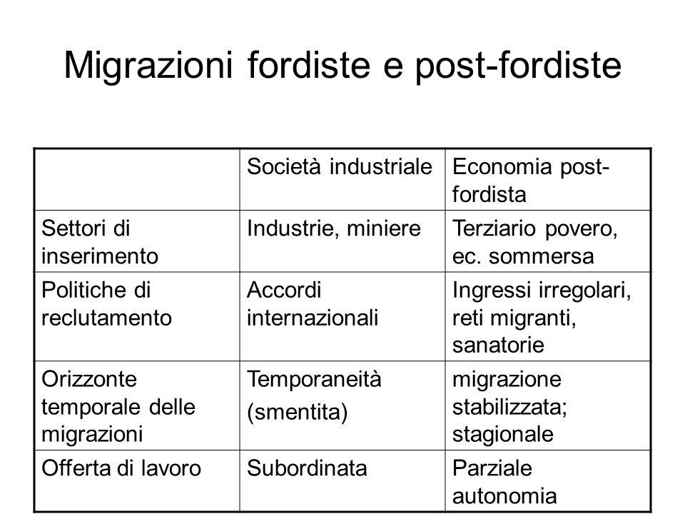 Migrazioni fordiste e post-fordiste Società industrialeEconomia post- fordista Settori di inserimento Industrie, miniereTerziario povero, ec. sommersa