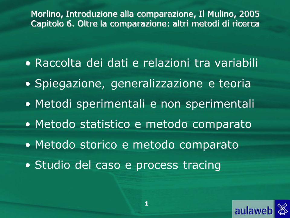 Morlino, Introduzione alla comparazione, Il Mulino, 2005 Capitolo 6. Oltre la comparazione: altri metodi di ricerca 1 Raccolta dei dati e relazioni tr