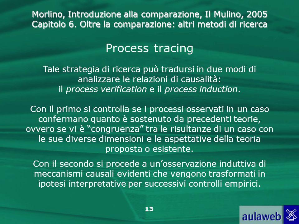 Morlino, Introduzione alla comparazione, Il Mulino, 2005 Capitolo 6. Oltre la comparazione: altri metodi di ricerca 13 Process tracing Tale strategia