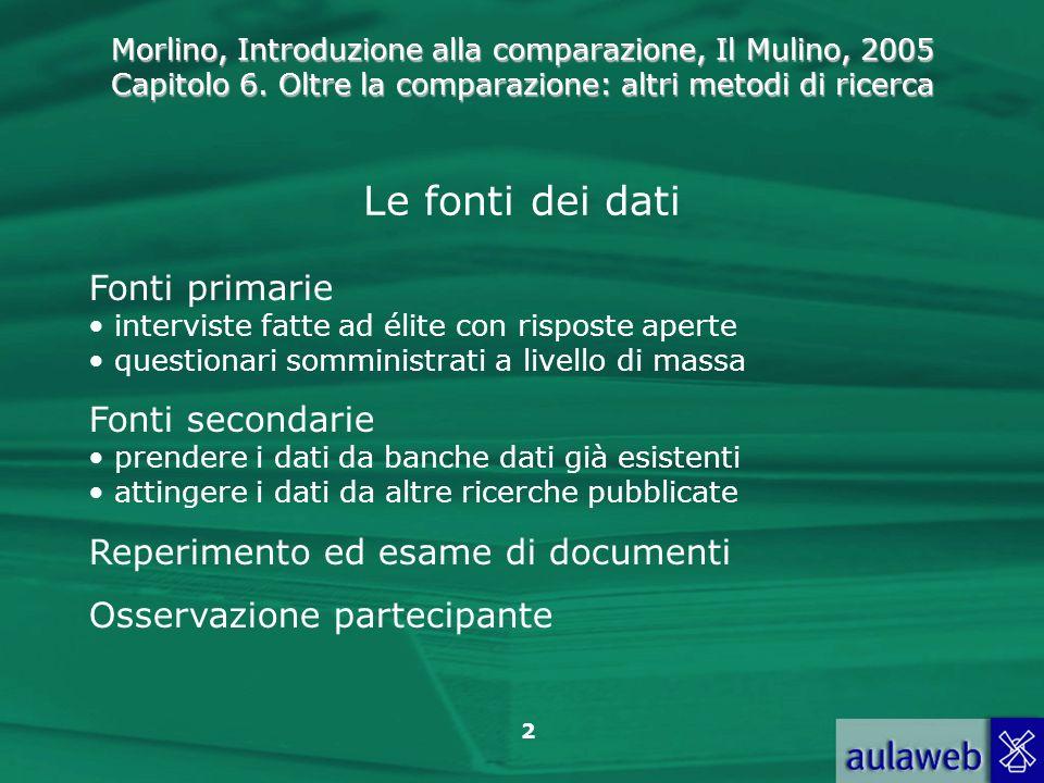Morlino, Introduzione alla comparazione, Il Mulino, 2005 Capitolo 6. Oltre la comparazione: altri metodi di ricerca 2 Le fonti dei dati Fonti primarie