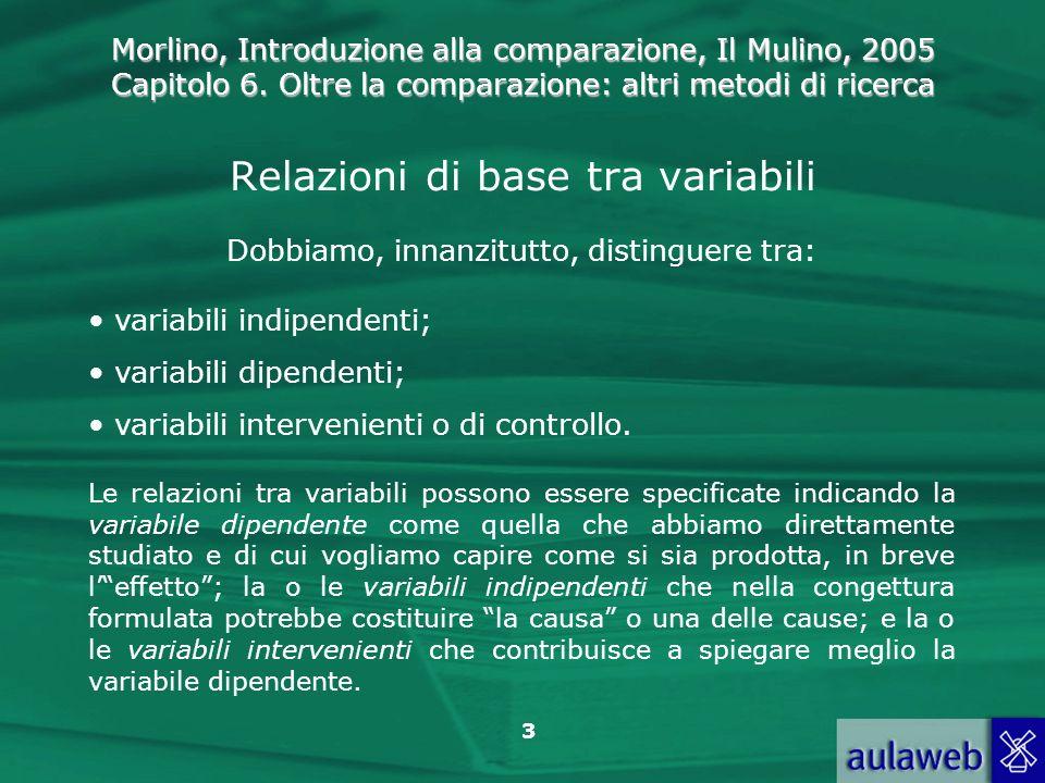 Morlino, Introduzione alla comparazione, Il Mulino, 2005 Capitolo 6. Oltre la comparazione: altri metodi di ricerca 3 Relazioni di base tra variabili