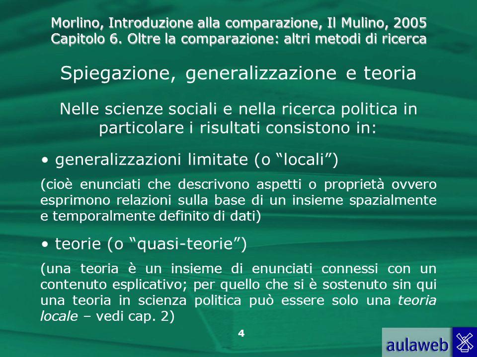 Morlino, Introduzione alla comparazione, Il Mulino, 2005 Capitolo 6. Oltre la comparazione: altri metodi di ricerca 4 Spiegazione, generalizzazione e