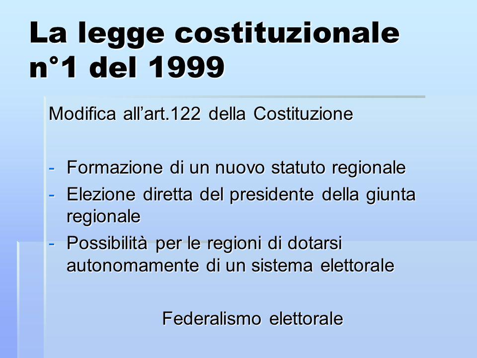 La legge costituzionale n°1 del 1999 Modifica allart.122 della Costituzione -Formazione di un nuovo statuto regionale -Elezione diretta del presidente della giunta regionale -Possibilità per le regioni di dotarsi autonomamente di un sistema elettorale Federalismo elettorale