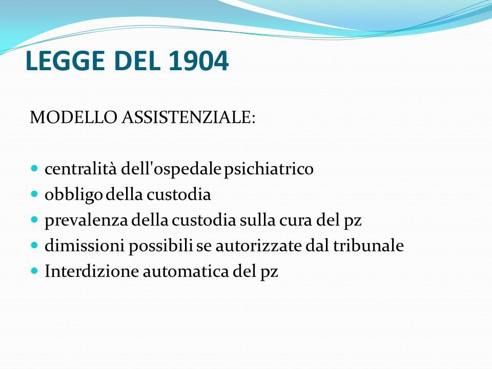 LEGGE DEL 1904 MODELLO ASSISTENZIALE: centralità dell'ospedale psichiatrico obbligo della custodia prevalenza della custodia sulla cura del pz dimissi