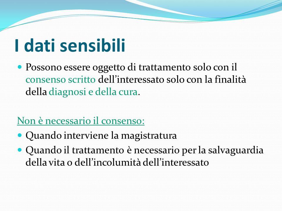 I dati sensibili Possono essere oggetto di trattamento solo con il consenso scritto dellinteressato solo con la finalità della diagnosi e della cura.