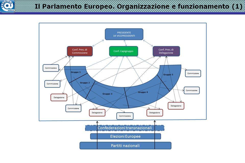 Il Parlamento Europeo. Organizzazione e funzionamento (1)