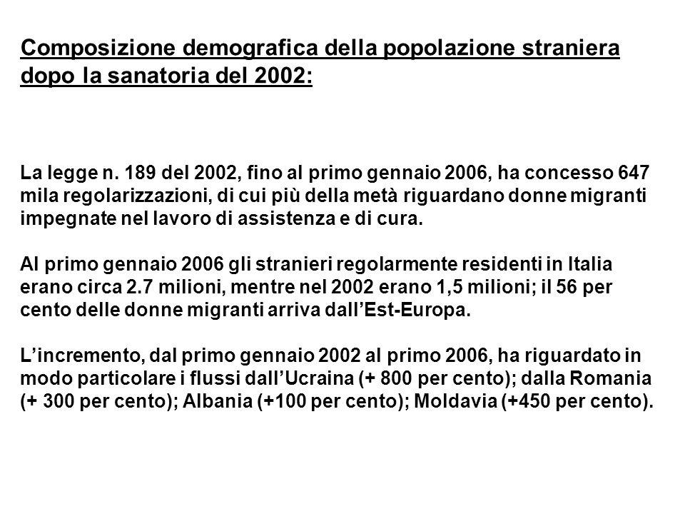 Composizione demografica della popolazione straniera dopo la sanatoria del 2002: La legge n. 189 del 2002, fino al primo gennaio 2006, ha concesso 647