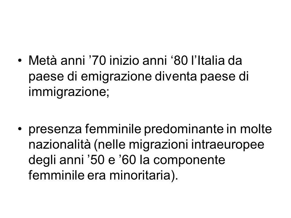 Metà anni 70 inizio anni 80 lItalia da paese di emigrazione diventa paese di immigrazione; presenza femminile predominante in molte nazionalità (nelle migrazioni intraeuropee degli anni 50 e 60 la componente femminile era minoritaria).