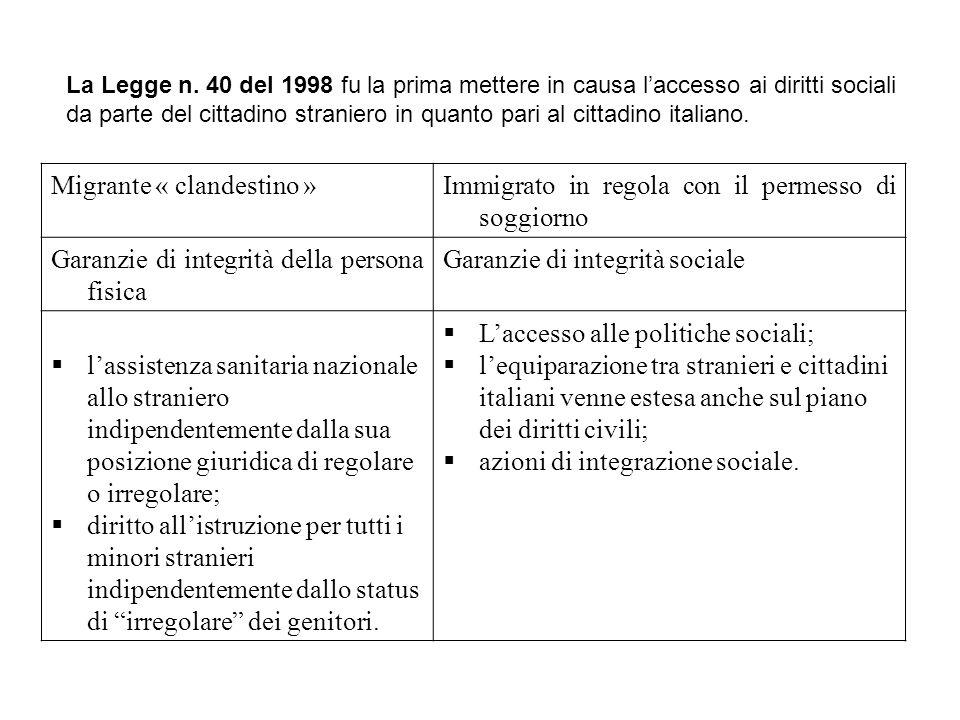 La Legge n. 40 del 1998 fu la prima mettere in causa laccesso ai diritti sociali da parte del cittadino straniero in quanto pari al cittadino italiano