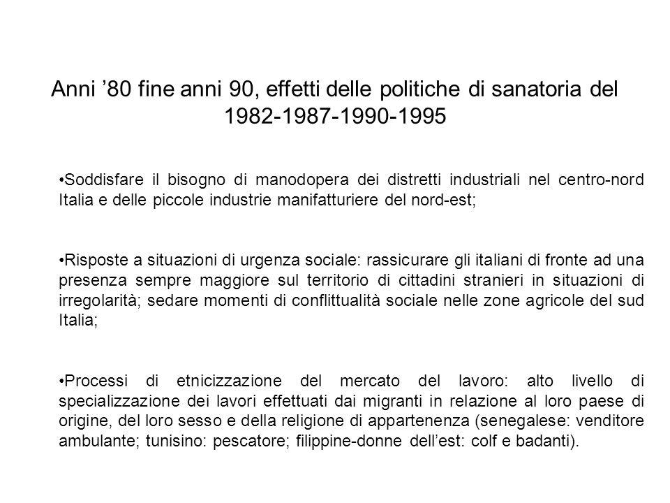 Anni 80 fine anni 90, effetti delle politiche di sanatoria del 1982-1987-1990-1995 Soddisfare il bisogno di manodopera dei distretti industriali nel c