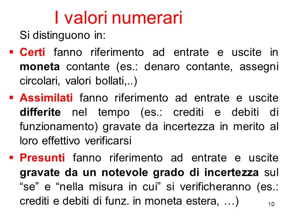 10 I valori numerari Si distinguono in: Certi fanno riferimento ad entrate e uscite in moneta contante (es.: denaro contante, assegni circolari, valor
