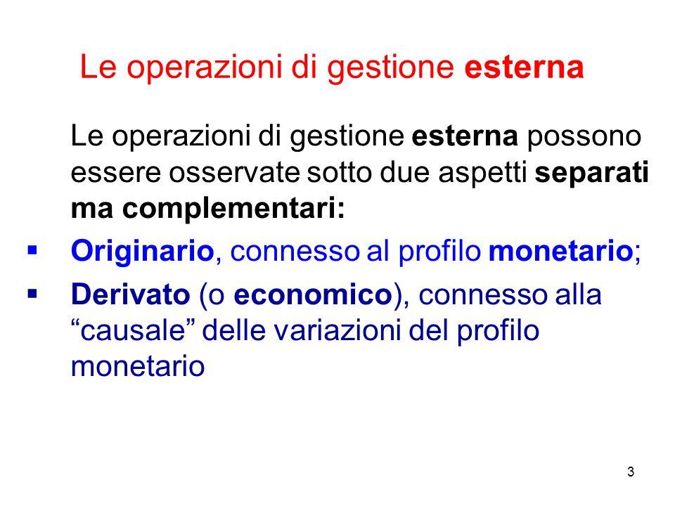 3 Le operazioni di gestione esterna Le operazioni di gestione esterna possono essere osservate sotto due aspetti separati ma complementari: Originario