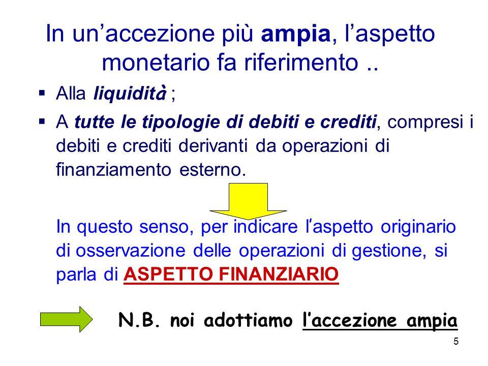 5 In unaccezione più ampia, laspetto monetario fa riferimento.. Alla liquidit à ; A tutte le tipologie di debiti e crediti, compresi i debiti e credit