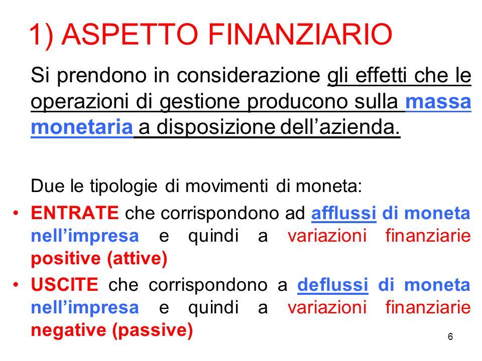6 1) ASPETTO FINANZIARIO Si prendono in considerazione gli effetti che le operazioni di gestione producono sulla massa monetaria a disposizione dellaz