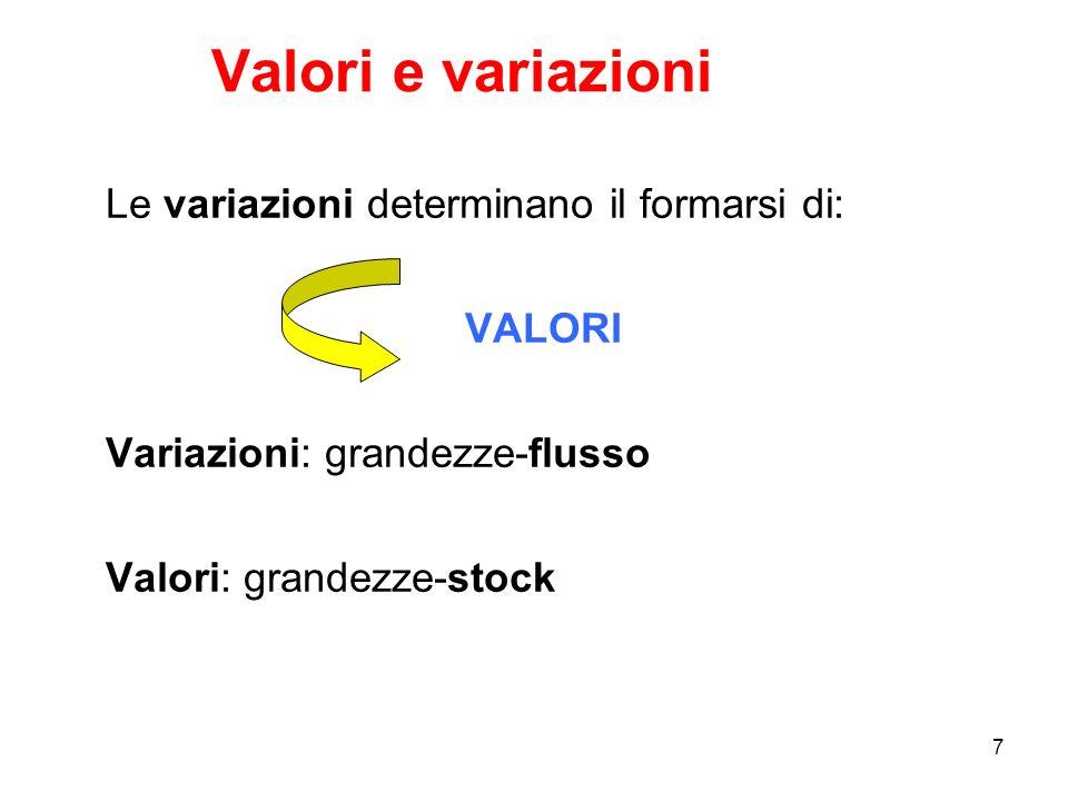 7 Le variazioni determinano il formarsi di: VALORI Variazioni: grandezze-flusso Valori: grandezze-stock Valori e variazioni