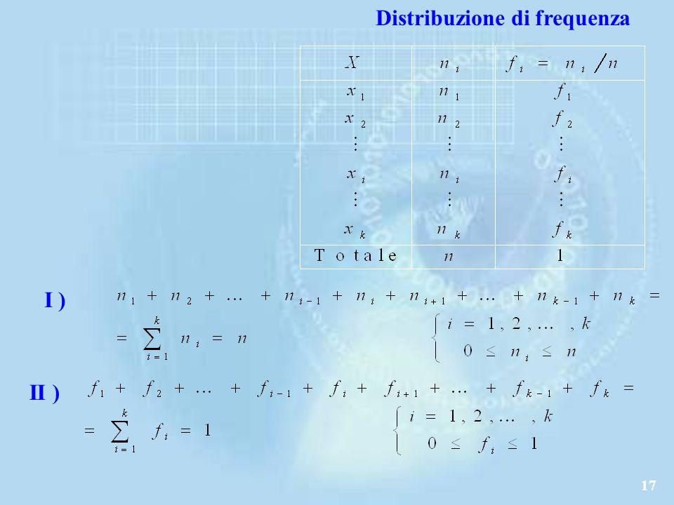 17 Distribuzione di frequenza I ) II )