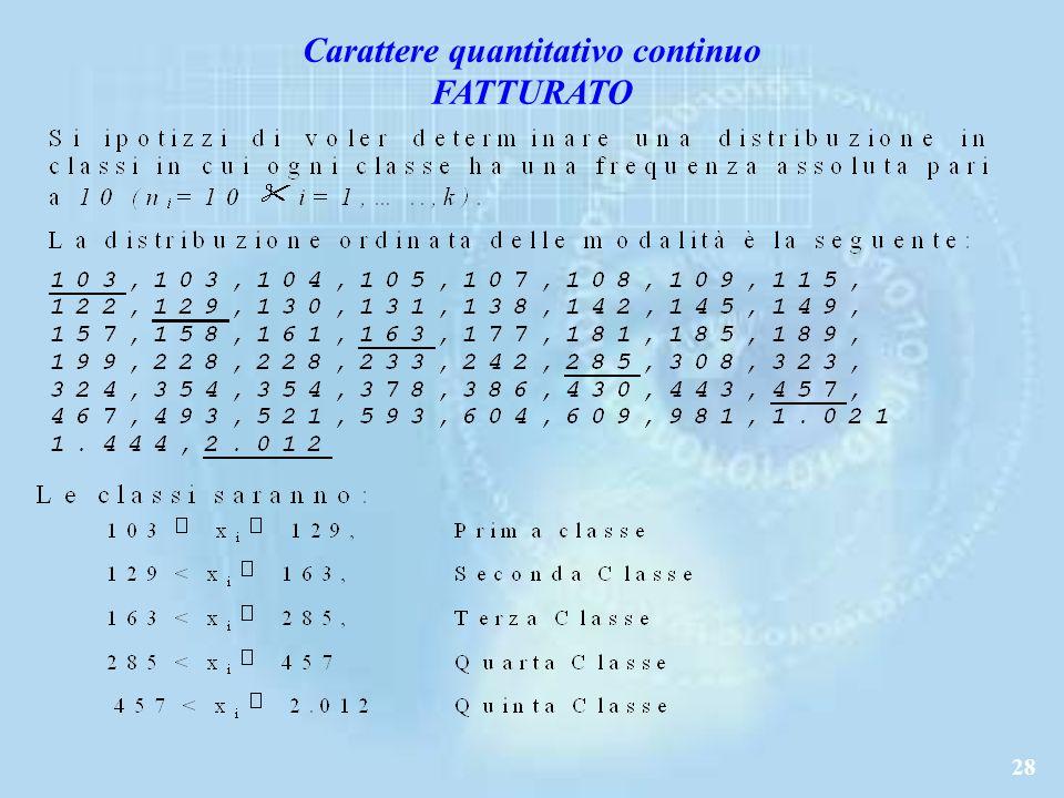 28 Carattere quantitativo continuo FATTURATO